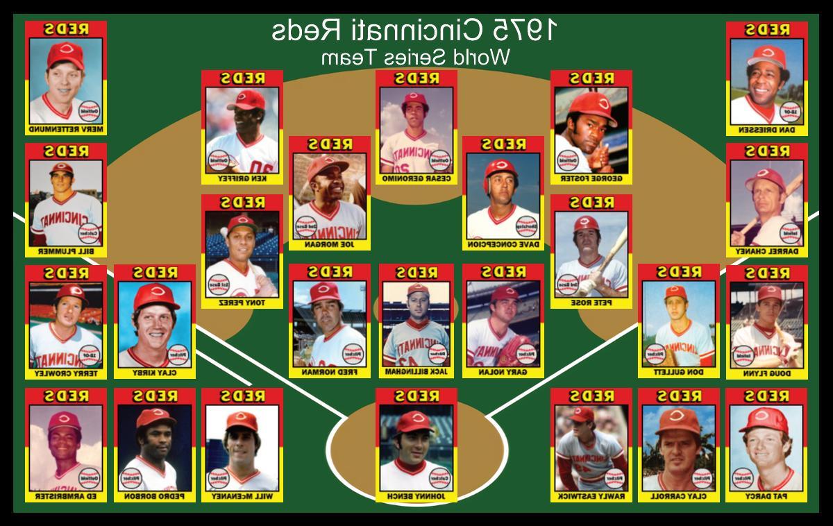 1975 cincinnati reds baseball card poster wall