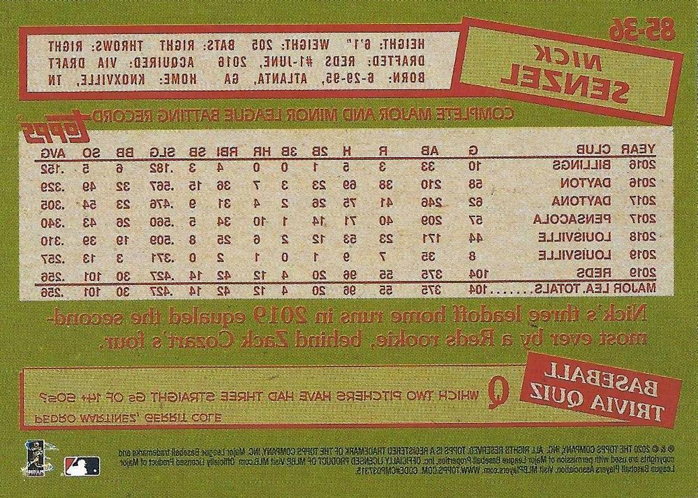 2020 Series 1985 Nick Cincinnati Reds