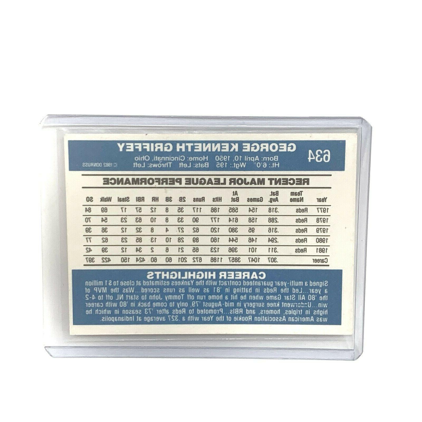 George Ken Reds 1982 Card in Sleeve